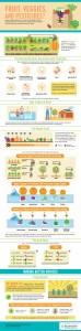 fruit-veggies-and-pesticides