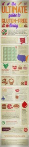 gluten free guide